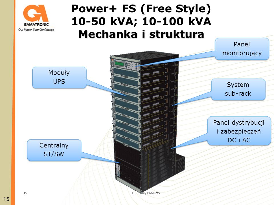 P+ Family Products15 Mechanka i struktura Power+ FS (Free Style) 10-50 kVA; 10-100 kVA Mechanka i struktura Panel monitorujący Panel monitorujący Cent