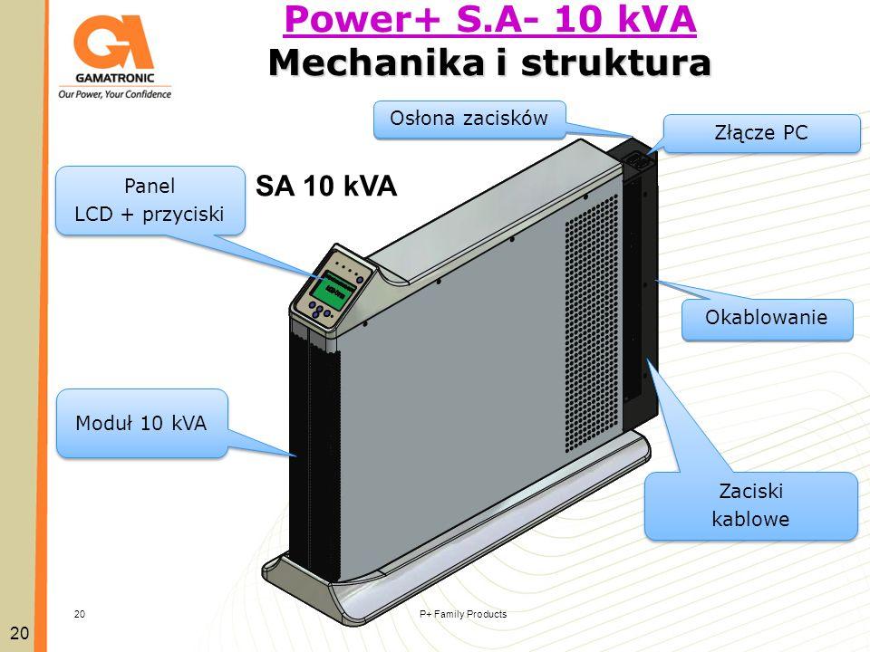 P+ Family Products20 Mechanika i struktura Power+ S.A- 10 kVA Mechanika i struktura Power+ S.A- 10 kVA SA 10 kVA Zaciski kablowe Zaciski kablowe Moduł