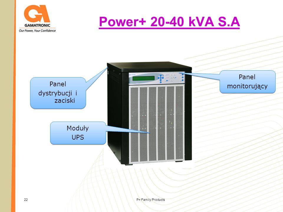 P+ Family Products22 Power+ 20-40 kVA S.A Moduły UPS Moduły UPS Panel monitorujący Panel monitorujący Panel dystrybucji i zaciski Panel dystrybucji i
