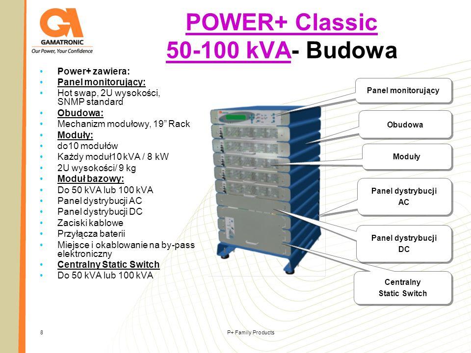 P+ Family Products19 Power+ 19 10-20 kVA 19 wariant UPSa Power+ - który może być wbudowany do każdej typowej szafy 19 rack, tańszy niż wersja FS dla mocy 10 lub 20 kVA.