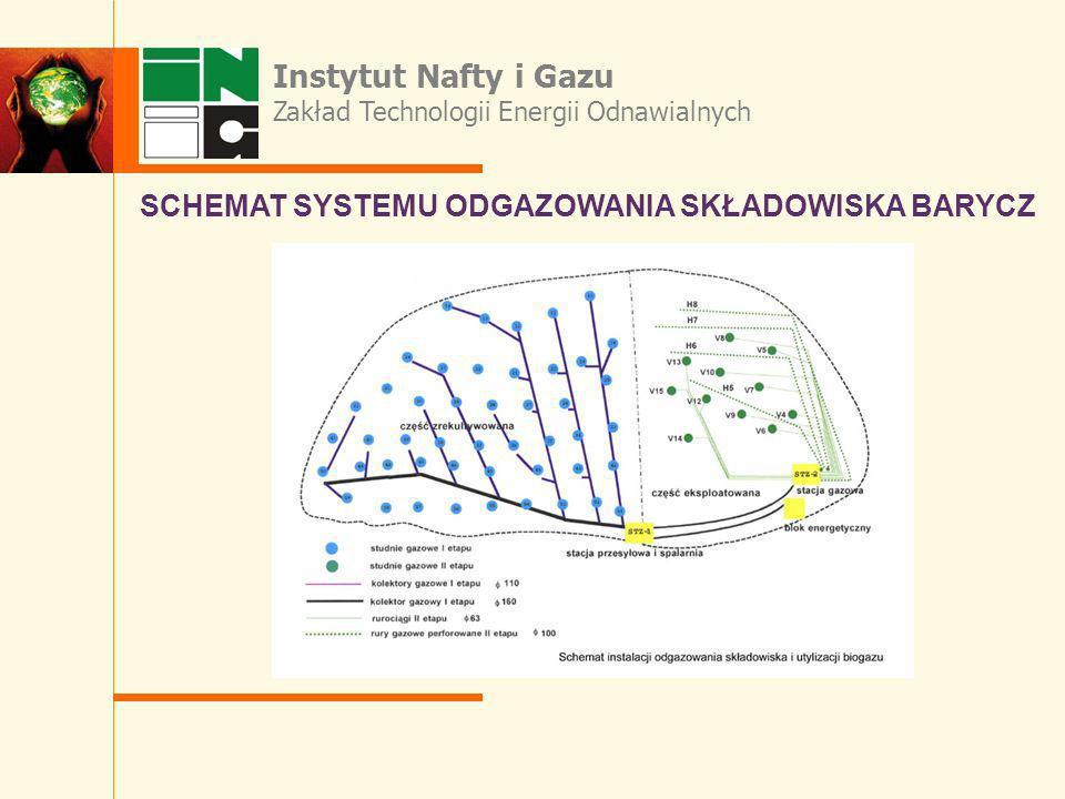 Instytut Nafty i Gazu Zakład Technologii Energii Odnawialnych SCHEMAT SYSTEMU ODGAZOWANIA SKŁADOWISKA BARYCZ