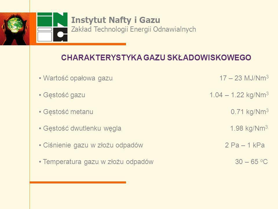 Instytut Nafty i Gazu Zakład Technologii Energii Odnawialnych CHARAKTERYSTYKA GAZU SKŁADOWISKOWEGO Wartość opałowa gazu 17 – 23 MJ/Nm 3 Gęstość gazu 1