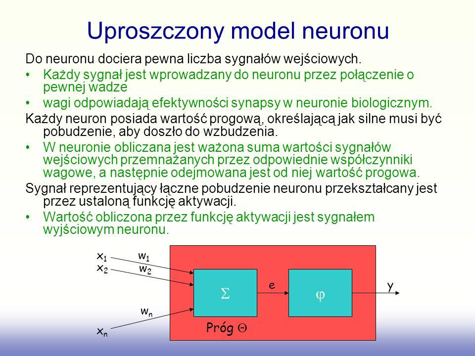 Uproszczony model neuronu Do neuronu dociera pewna liczba sygnałów wejściowych. Każdy sygnał jest wprowadzany do neuronu przez połączenie o pewnej wad