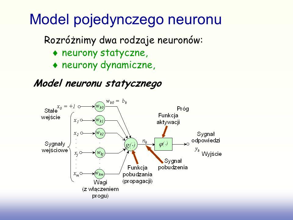 Model pojedynczego neuronu Rozróżnimy dwa rodzaje neuronów: neurony statyczne, neurony dynamiczne, Model neuronu statycznego