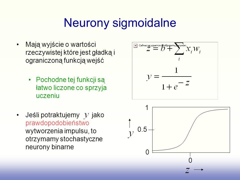Neurony sigmoidalne Mają wyjście o wartości rzeczywistej które jest gładką i ograniczoną funkcją wejść Pochodne tej funkcji są łatwo liczone co sprzyj