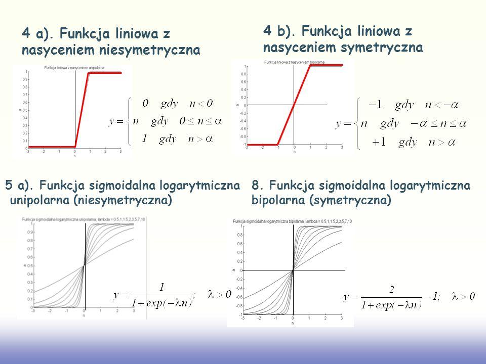 4 b). Funkcja liniowa z nasyceniem symetryczna 4 a). Funkcja liniowa z nasyceniem niesymetryczna 8. Funkcja sigmoidalna logarytmiczna bipolarna (symet