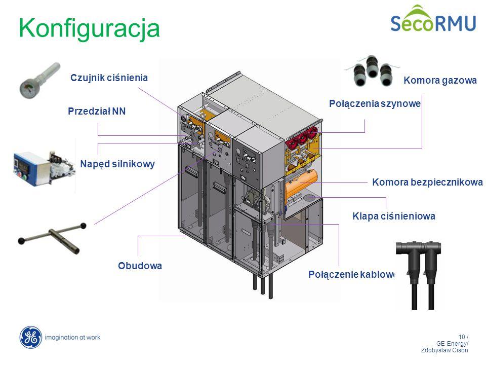 10 / GE Energy/ Zdobyslaw Cison Konfiguracja Czujnik ciśnienia Napęd silnikowy Przedział NN Obudowa Połączenia szynowe Komora gazowa Komora bezpieczni