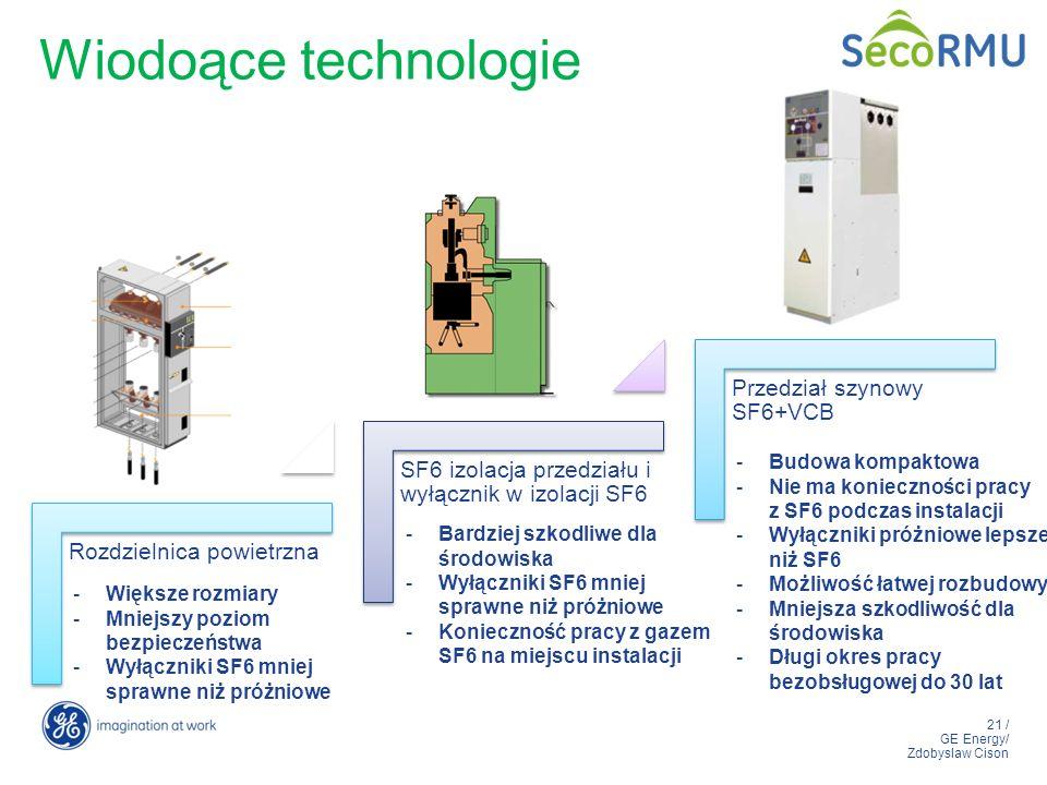 21 / GE Energy/ Zdobyslaw Cison Wiodoące technologie Rozdzielnica powietrzna SF6 izolacja przedziału i wyłącznik w izolacji SF6 Przedział szynowy SF6+