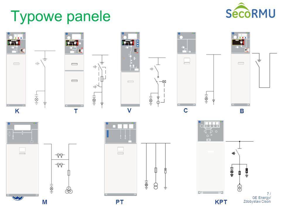 18 / GE Energy/ Zdobyslaw Cison Zabezpieczenie transformatorowe / liniowe Rozłącznik bezpiecznikowy -Szybkie działanie; -Obraniczaprąd; -Efektywność kosztowa Z własnym podtrzymaniem zasilania (bateria) -Zasilane z przekładników prądowych -Perfect for large distribution transformers Inne zabezpieczenia elektroniczne: - Mogą być instalowane w dodatkowym przedziale NN umieszczonym na górze szafy.