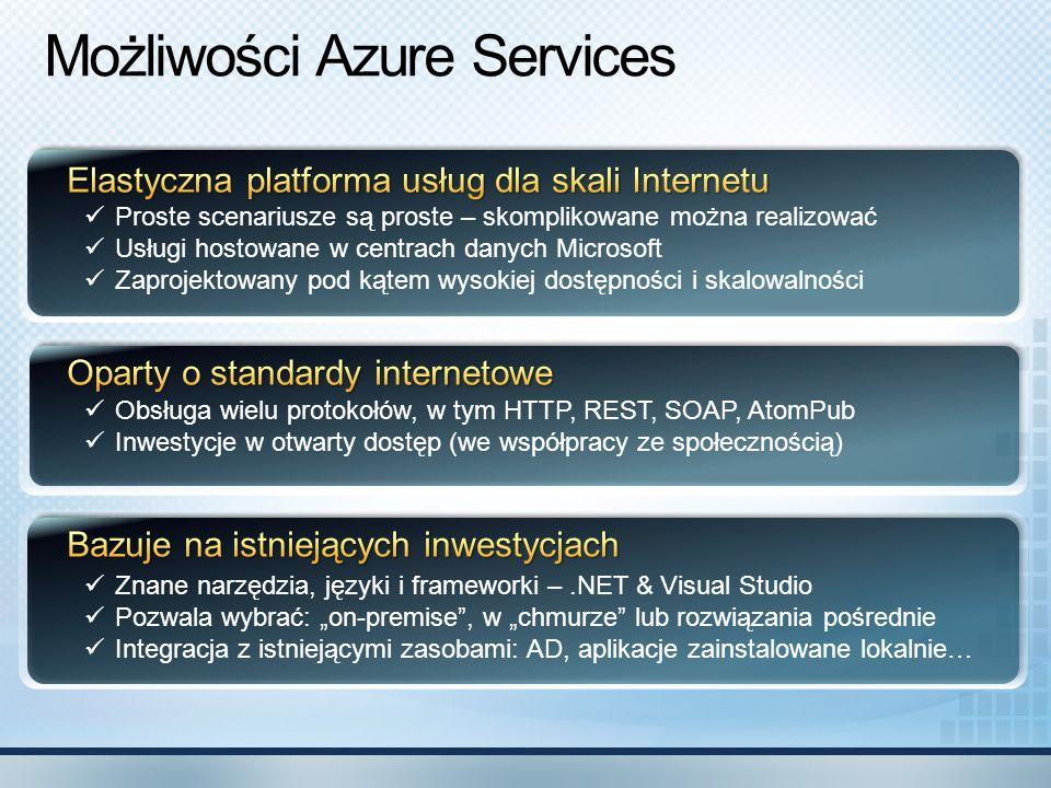 .NET Services Aplikacja http://service./ Usługa.NET Workflow Service Aplikacja Usługa.NET Service Bus Service Bus.NET Access Control Service Aplikacja Usługa Przepływ SDS Access Control
