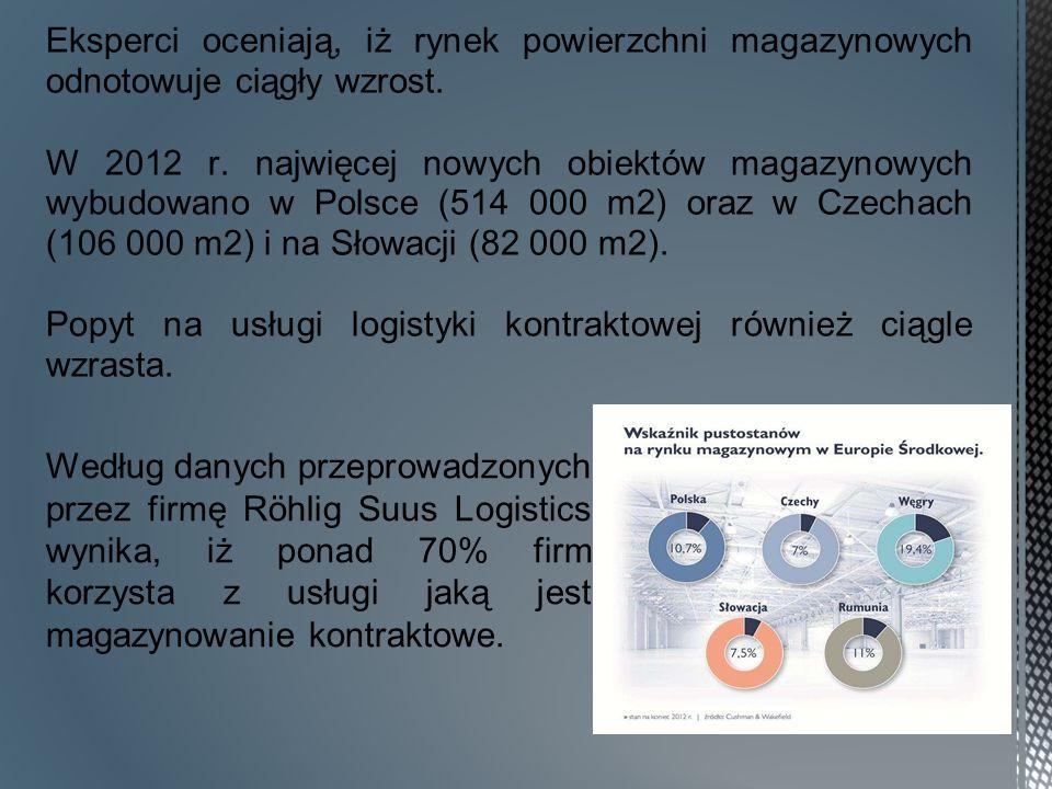 Eksperci oceniają, iż rynek powierzchni magazynowych odnotowuje ciągły wzrost. W 2012 r. najwięcej nowych obiektów magazynowych wybudowano w Polsce (5