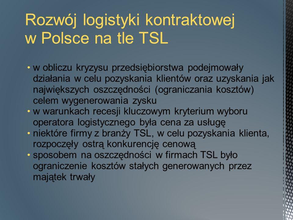 Rozwój logistyki kontraktowej w Polsce na tle TSL w obliczu kryzysu przedsiębiorstwa podejmowały działania w celu pozyskania klientów oraz uzyskania jak największych oszczędności (ograniczania kosztów) celem wygenerowania zysku w warunkach recesji kluczowym kryterium wyboru operatora logistycznego była cena za usługę niektóre firmy z branży TSL, w celu pozyskania klienta, rozpoczęły ostrą konkurencję cenową sposobem na oszczędności w firmach TSL było ograniczenie kosztów stałych generowanych przez majątek trwały