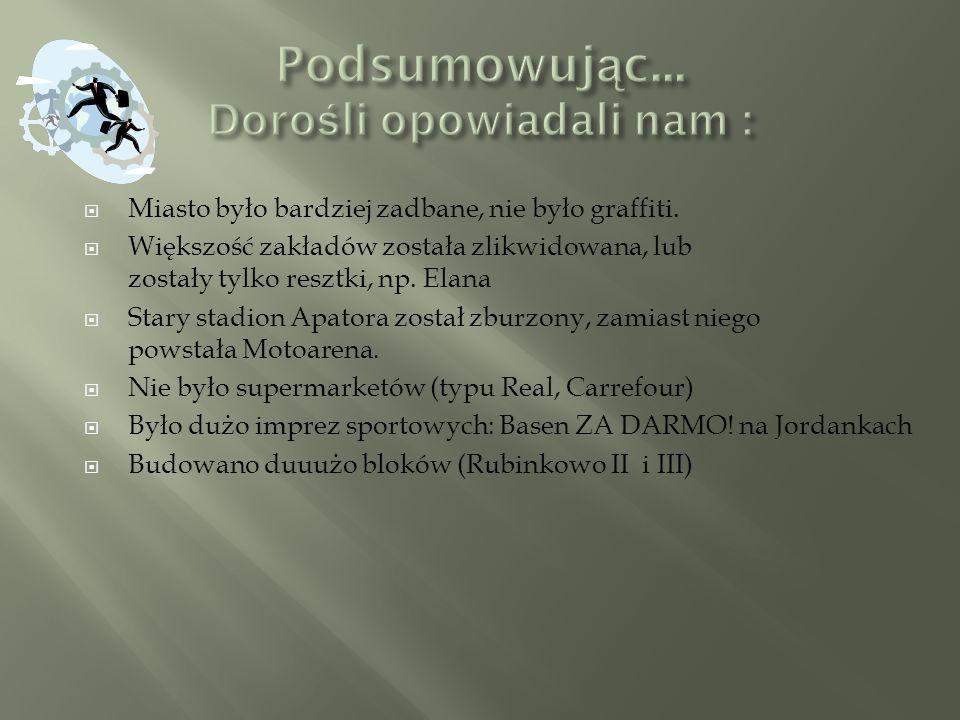 Klaudia Przymorska, klasa 2b Joanna Lisińska, klasa 2b Klaudia Czekaj, klasa 2b Gimnazjum nr 21 Im.