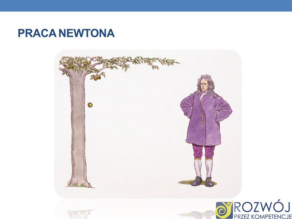 III ZASADY DYNAMIKI NEWTONA Sir Isaac Newton sformułował III zasady dynamiki leżące u podstaw mechaniki klasycznej i opublikowane w Philosophiae Naturalis Principia Mathematica w 1687 roku.