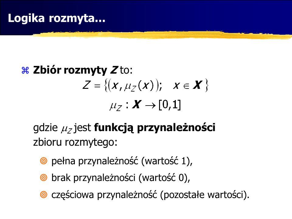 Zbiór rozmyty Z to: gdzie Z jest funkcją przynależności zbioru rozmytego: pełna przynależność (wartość 1), brak przynależności (wartość 0), częściowa