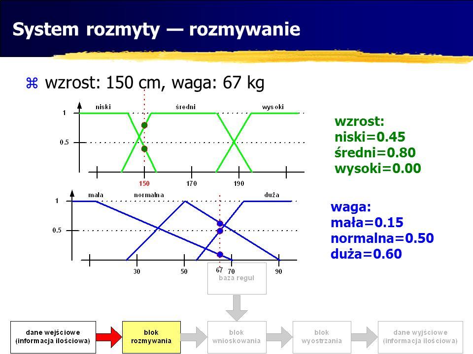 wzrost: 150 cm, waga: 67 kg System rozmyty rozmywanie wzrost: niski=0.45 średni=0.80 wysoki=0.00 waga: mała=0.15 normalna=0.50 duża=0.60