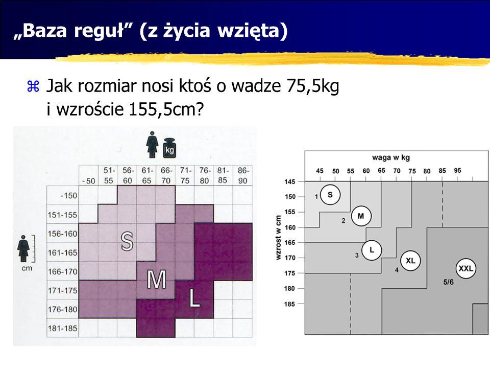 Baza reguł (z życia wzięta) Jak rozmiar nosi ktoś o wadze 75,5kg i wzroście 155,5cm?