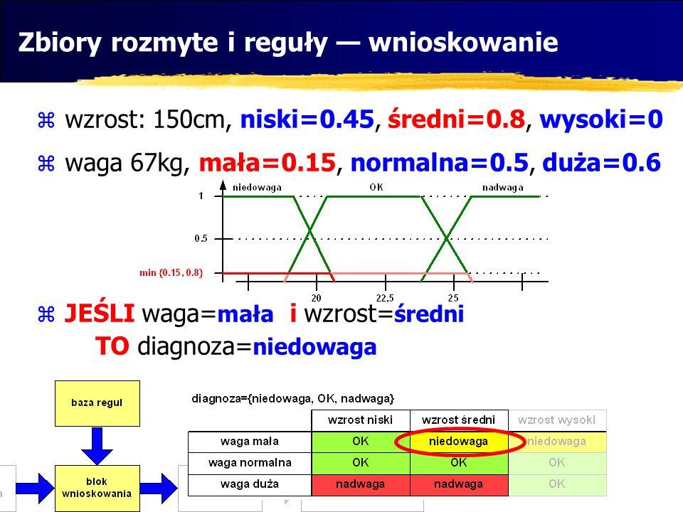 wzrost: 150cm, niski=0.45, średni=0.8, wysoki=0 waga 67kg, mała=0.15, normalna=0.5, duża=0.6 JEŚLI waga= mała i wzrost= średni TO diagnoza= niedowaga