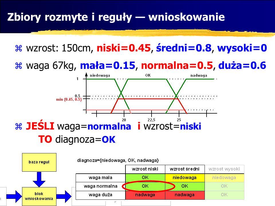 Zbiory rozmyte i reguły wnioskowanie wzrost: 150cm, niski=0.45, średni=0.8, wysoki=0 waga 67kg, mała=0.15, normalna=0.5, duża=0.6 JEŚLI waga= normalna