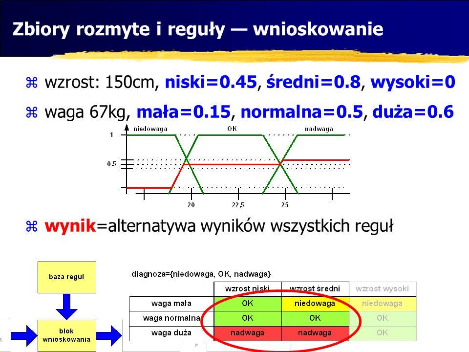Zbiory rozmyte i reguły wnioskowanie wzrost: 150cm, niski=0.45, średni=0.8, wysoki=0 waga 67kg, mała=0.15, normalna=0.5, duża=0.6 wynik=alternatywa wy