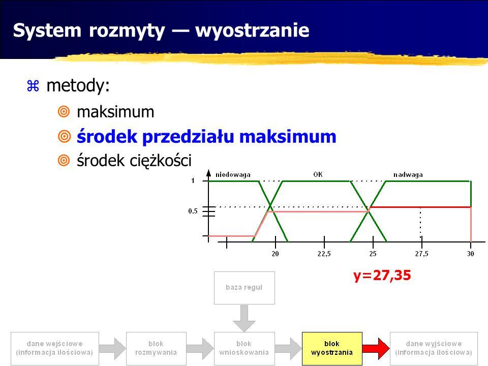 metody: maksimum środek przedziału maksimum środek ciężkości System rozmyty wyostrzanie y=27,35