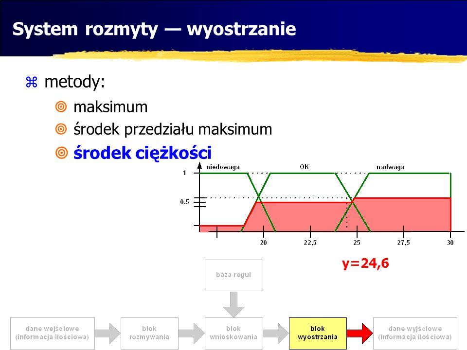 metody: maksimum środek przedziału maksimum środek ciężkości System rozmyty wyostrzanie y=24,6