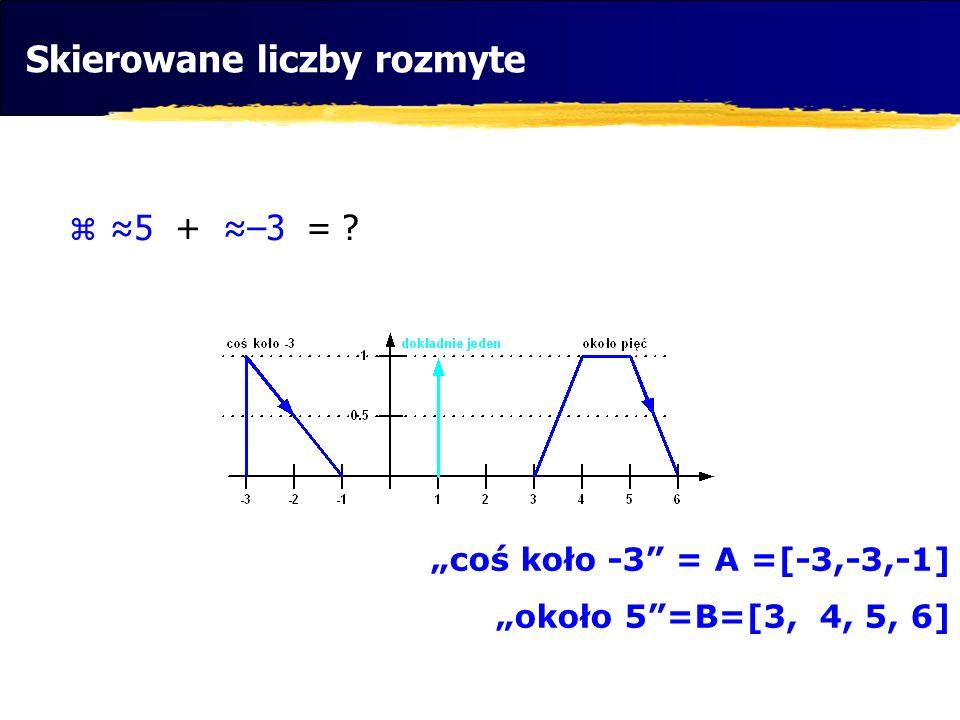 5 + –3 = ? coś koło -3 = A =[-3,-3,-1] około 5=B=[3, 4, 5, 6] Skierowane liczby rozmyte