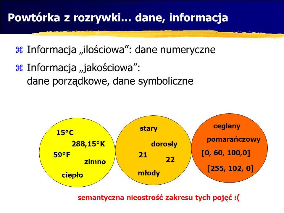 Powtórka z rozrywki... dane, informacja 15°C 59°F 288,15°K ciepło zimno 21 dorosły 22 młody stary [255, 102, 0] ceglany pomarańczowy Informacja ilości