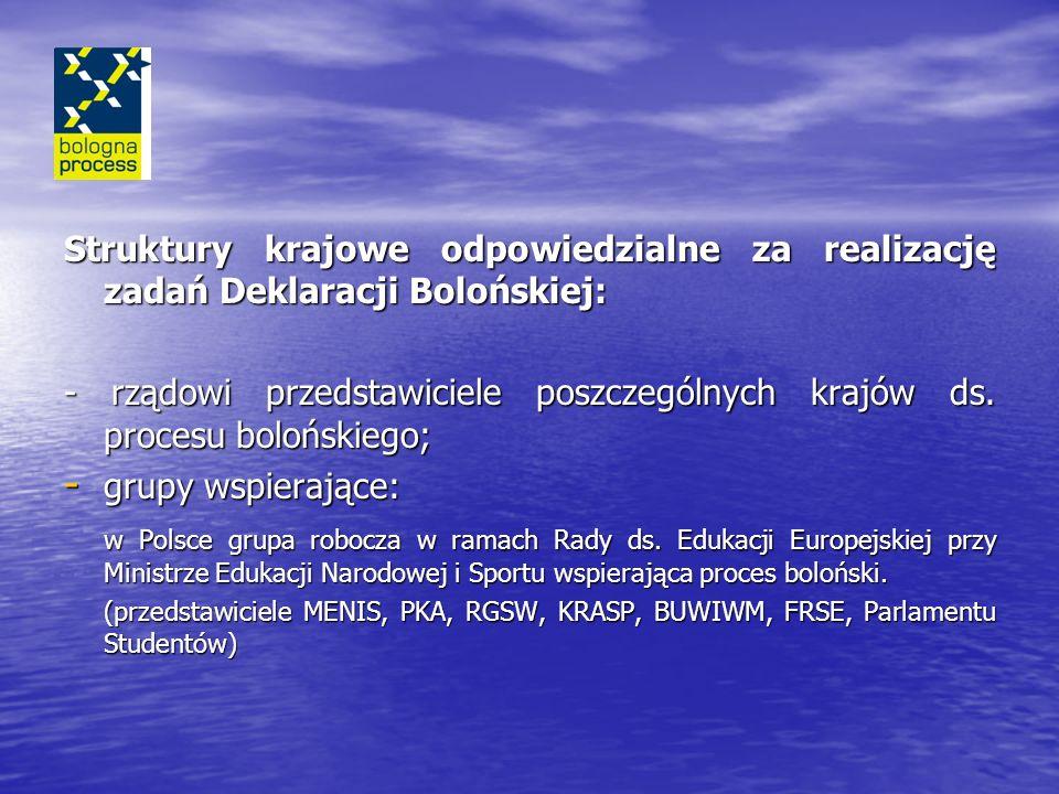 Struktury krajowe odpowiedzialne za realizację zadań Deklaracji Bolońskiej: - rządowi przedstawiciele poszczególnych krajów ds.