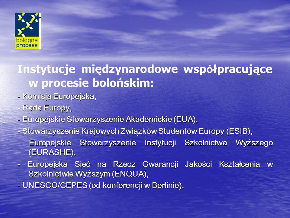 Instytucje międzynarodowe wsp ó łpracujące w procesie bolońskim: - Komisja Europejska, - Rada Europy, - Europejskie Stowarzyszenie Akademickie (EUA), - Stowarzyszenie Krajowych Związków Studentów Europy (ESIB), - Europejskie Stowarzyszenie Instytucji Szkolnictwa Wyższego (EURASHE), - Europejska Sieć na Rzecz Gwarancji Jakości Kształcenia w Szkolnictwie Wyższym (ENQUA), - UNESCO/CEPES (od konferencji w Berlinie).