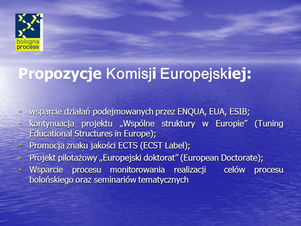 Propozycje Komisj i Europejsk iej: - wsparcie działań podejmowanych przez ENQUA, EUA, ESIB; - kontynuacja projektu Wspólne struktury w Europie (Tuning Educational Structures in Europe); - Promocja znaku jakości ECTS (ECST Label); - Projekt pilotażowy Europejski doktorat (European Doctorate); - Wsparcie procesu monitorowania realizacji celów procesu bolońskiego oraz seminariów tematycznych