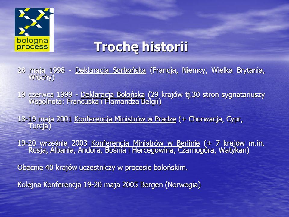 Trochę historii 28 maja 1998 - Deklaracja Sorbońska (Francja, Niemcy, Wielka Brytania, Włochy) 19 czerwca 1999 - Deklaracja Bolońska (29 krajów tj.30 stron sygnatariuszy Wspólnota: Francuska i Flamandza Belgii) 18-19 maja 2001 Konferencja Ministrów w Pradze (+ Chorwacja, Cypr, Turcja) 19-20 września 2003 Konferencja Ministrów w Berlinie (+ 7 krajów m.in.