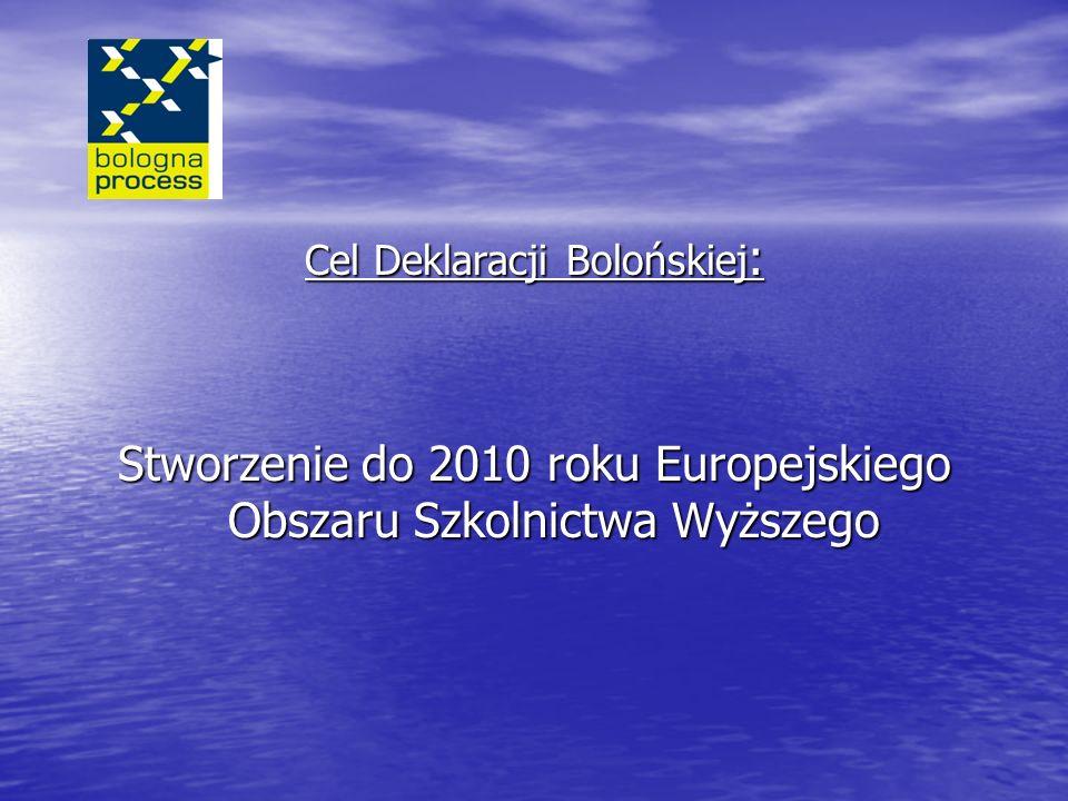 Sposoby realizacji troska o jakość szkolnictwa wyższego; troska o jakość szkolnictwa wyższego; wprowadzenie dwustopniowości studiów; wprowadzenie dwustopniowości studiów; stosowanie systemu punktów kredytowych wzorowanego na ECTS (European Credit Transfer System); stosowanie systemu punktów kredytowych wzorowanego na ECTS (European Credit Transfer System); wprowadzenie łatwo czytelnych i porównywalnych systemów stopni; wprowadzenie łatwo czytelnych i porównywalnych systemów stopni; promocja mobilności studentów i pracowników naukowych; promocja mobilności studentów i pracowników naukowych; propagowanie wymiaru europejskiego w kształceniu.