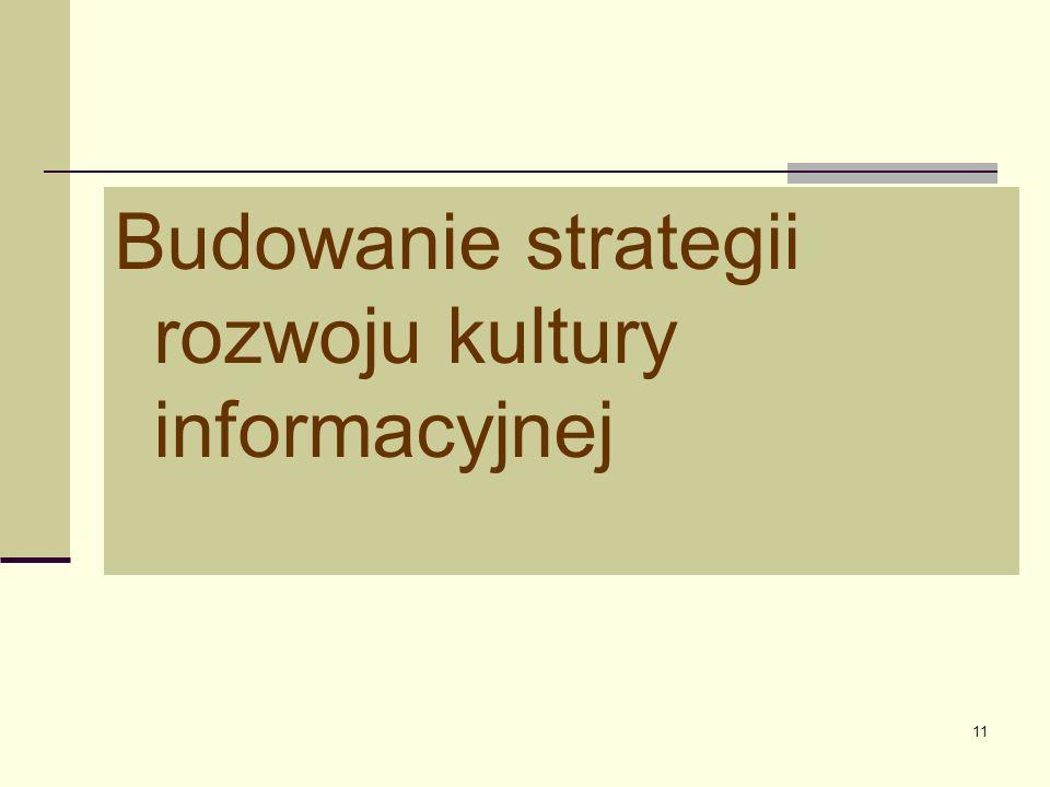 12 Formułowanie strategii – dwa aspekty Formalna struktura strategii, tj.
