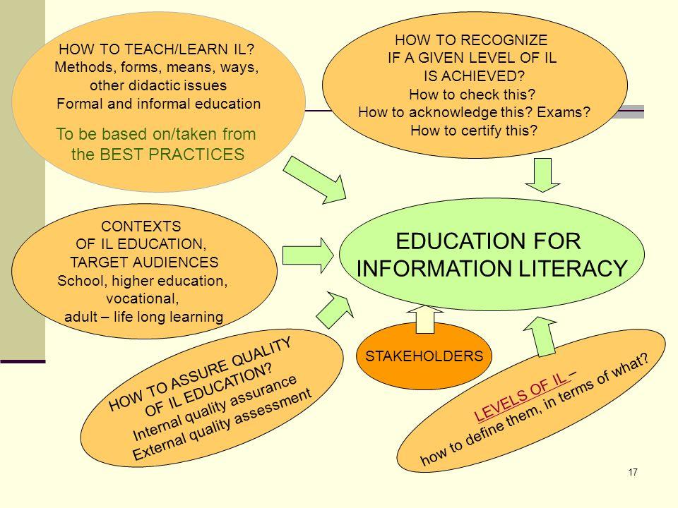 18 Rozwój kultury informacyjnej w szkolnictwie wyższym w UE i w Polsce – aspekt strategiczny