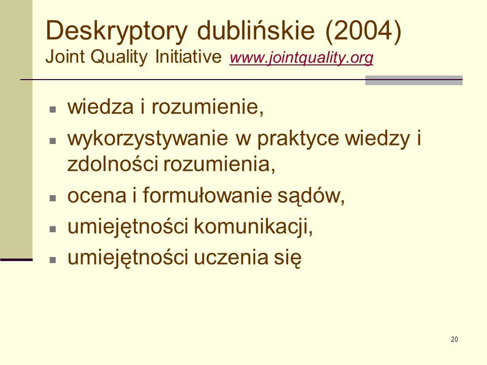20 Deskryptory dublińskie (2004) Joint Quality Initiative www.jointquality.org www.jointquality.org wiedza i rozumienie, wykorzystywanie w praktyce wi