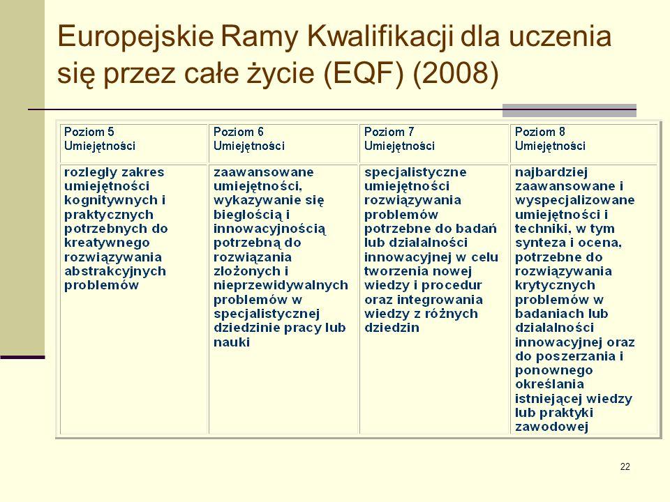 23 Krajowe Ramy Kwalifikacji dla szkolnictwa wyższego (2010) Przykłady deskryptorów odnoszących się do kompetencji informacyjnych w opisach efektów kształcenia dla poszczególnych obszarów studiów Na podstawie (Chmielecka red.