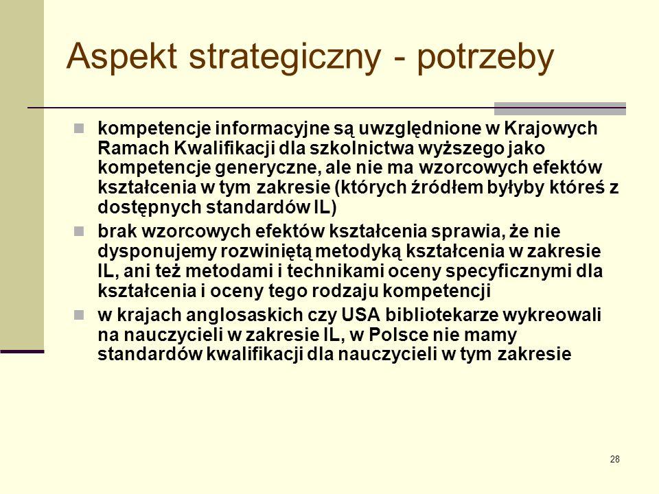 29 Przygotowywana reforma szkolnictwa wyższego w Polsce (wdrożenie KRK dla szkolnictwa wyższego) stanowi bardzo dobrą okazję do rozpoczęcia prac nad opracowaniem strategicznego modelu rozwoju IL dla szkolnictwa wyższego w Polsce Naturalną platformą dla zainicjowania tego przedsięwzięcia i zarekomendowania go Ministrowi Nauki i Szkolnictwa Wyższego oraz Radzie Głwnej Szkolnictwa Wyższego jest Polskie Towarzystwo Informacji Naukowej Proponujemy powołanie Grupy Roboczej ds.