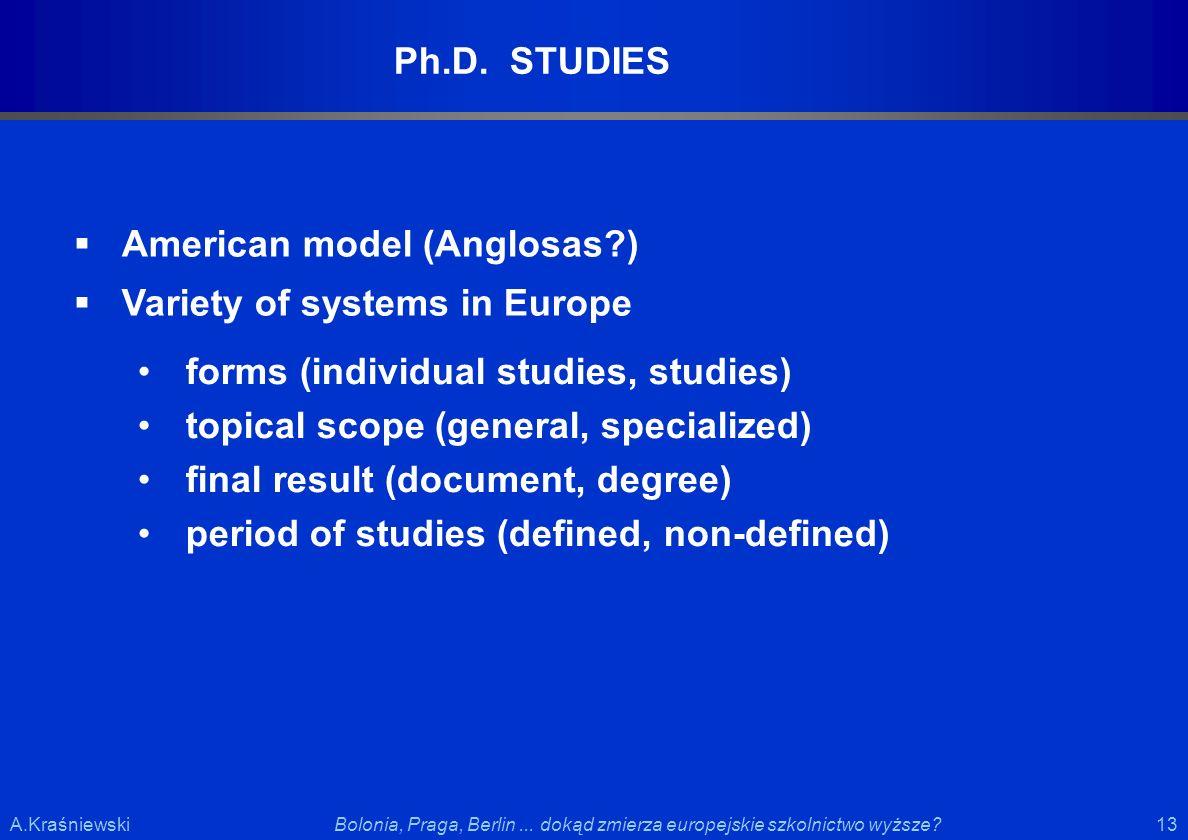 13 Bolonia, Praga, Berlin... dokąd zmierza europejskie szkolnictwo wyższe?A.Kraśniewski Ph.D. STUDIES forms (individual studies, studies) topical scop