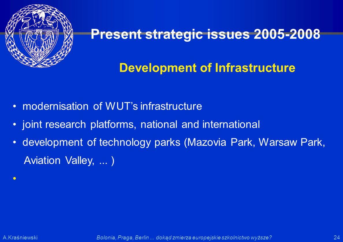 24 Bolonia, Praga, Berlin... dokąd zmierza europejskie szkolnictwo wyższe?A.Kraśniewski modernisation of WUTs infrastructure joint research platforms,