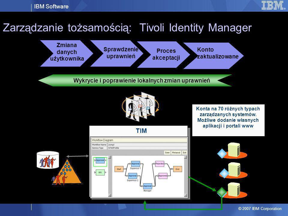IBM Software © 2007 IBM Corporation Zarządzanie tożsamością: Tivoli Identity Manager Proces akceptacji Konto zaktualizowane Konta na 70 różnych typach