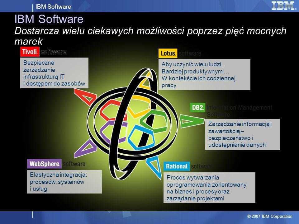IBM Software © 2007 IBM Corporation IBM DB2 Express Zaprojektowana do średnich obciążeń produkcyjnych zaraz po instalacji Zgodność z otwartymi standardami Autonomiczne funkcje: Self-tuning, self-configuring self-protecting, aby obniżyć TCO Łatwość użytkowania Uproszczona instalacja Nie wymaga dedykowanego administratora Wsparcie dla popularnych API oraz IDE Wybór platform: Windows, Linux DB2 UDB Express is the ideal information management platform for SMBs.
