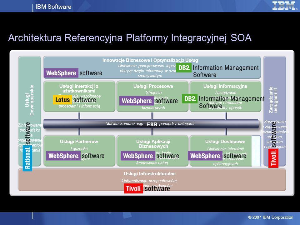 IBM Software © 2007 IBM Corporation Aplikacje i zasoby inform. Innowacje Biznesowe i Optymalizacja Usług Usługi Developerskie Usługi interakcji z użyt