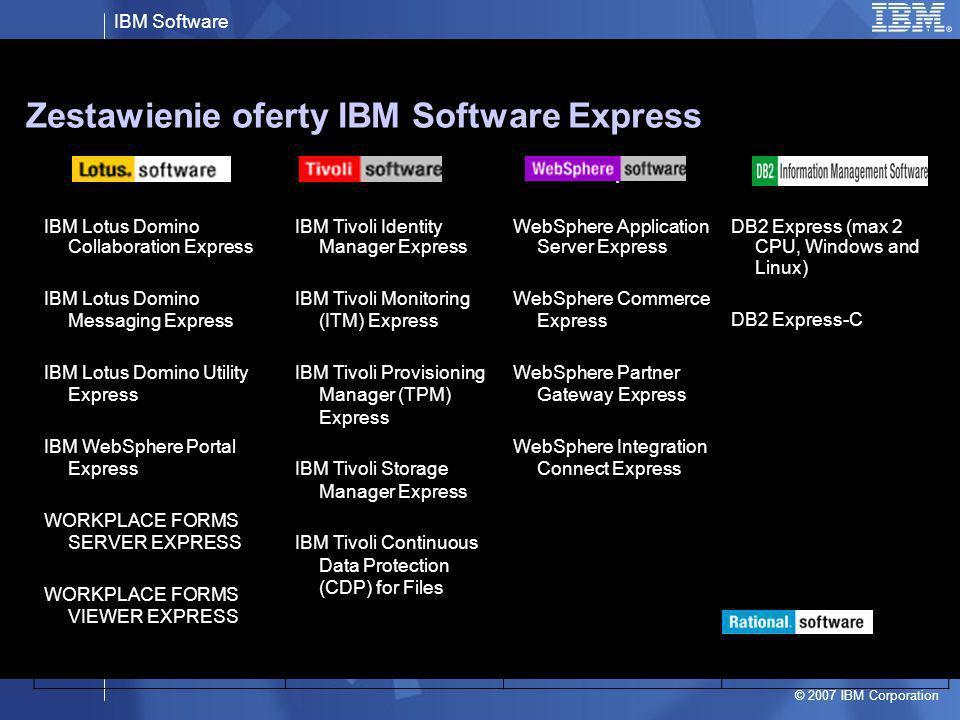 IBM Software © 2007 IBM Corporation Dziękuję bardzo, Pytania.