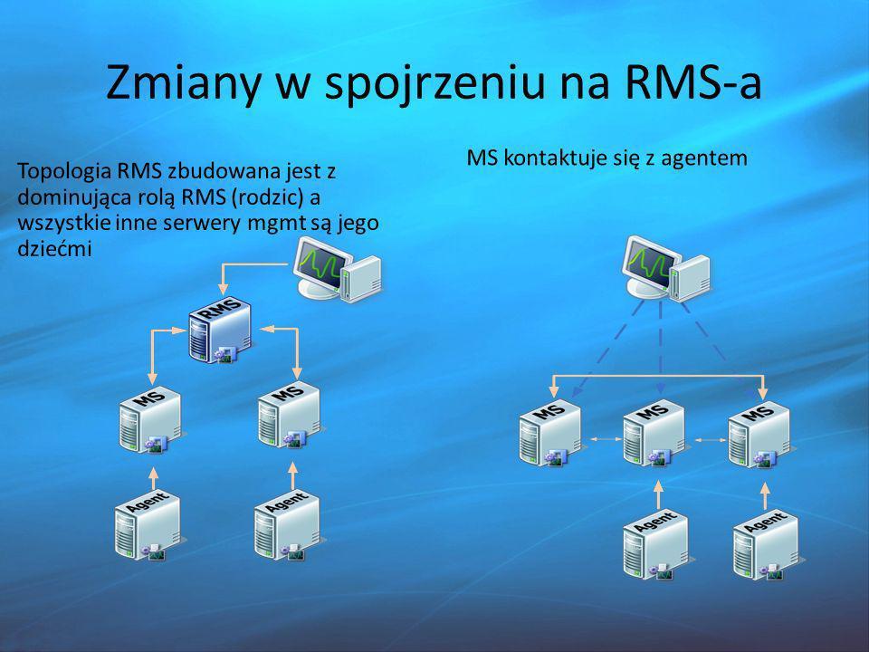 Zmiany w spojrzeniu na RMS-a