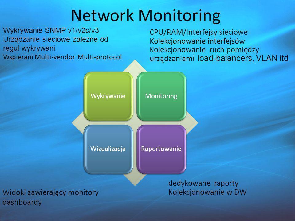 Network Monitoring Widoki zawierający monitory dashboardy WykrywanieMonitoringWizualizacjaRaportowanie Wykrywanie SNMP v1/v2c/v3 Urządzanie sieciowe zależne od reguł wykrywani Wspierani Multi-vendor Multi-protocol CPU/RAM/Interfejsy sieciowe Kolekcjonowanie interfejsów Kolekcjonowanie ruch pomiędzy urządzaniami load-balancers, VLAN itd dedykowane raporty Kolekcjonowanie w DW