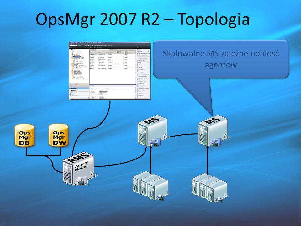 OpsMgr 2007 SP1 OpsMgr 2007 R2 OpsMgr 2012