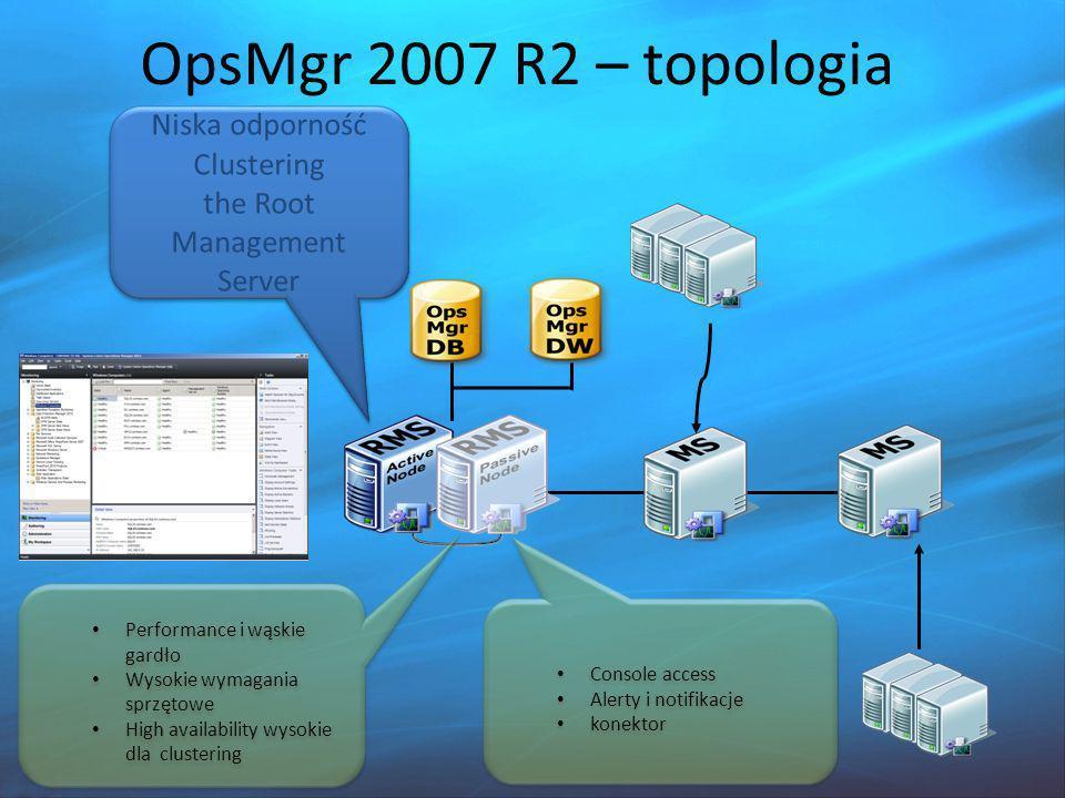 możliwe konfiguracje RMS-a Clustering Promotion
