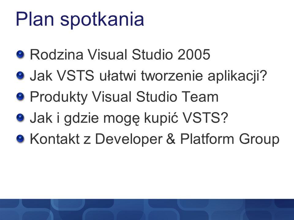 Plan spotkania Rodzina Visual Studio 2005 Jak VSTS ułatwi tworzenie aplikacji? Produkty Visual Studio Team Jak i gdzie mogę kupić VSTS? Kontakt z Deve