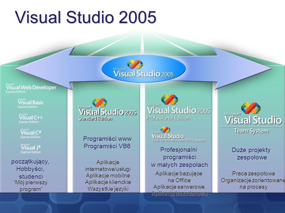 Visual Studio 2005 początkujący, Hobbyści, studenci Mój pierwszyMój pierwszy program Programiści www Programiści VB6 Aplikacje internetowe/usługi Apli